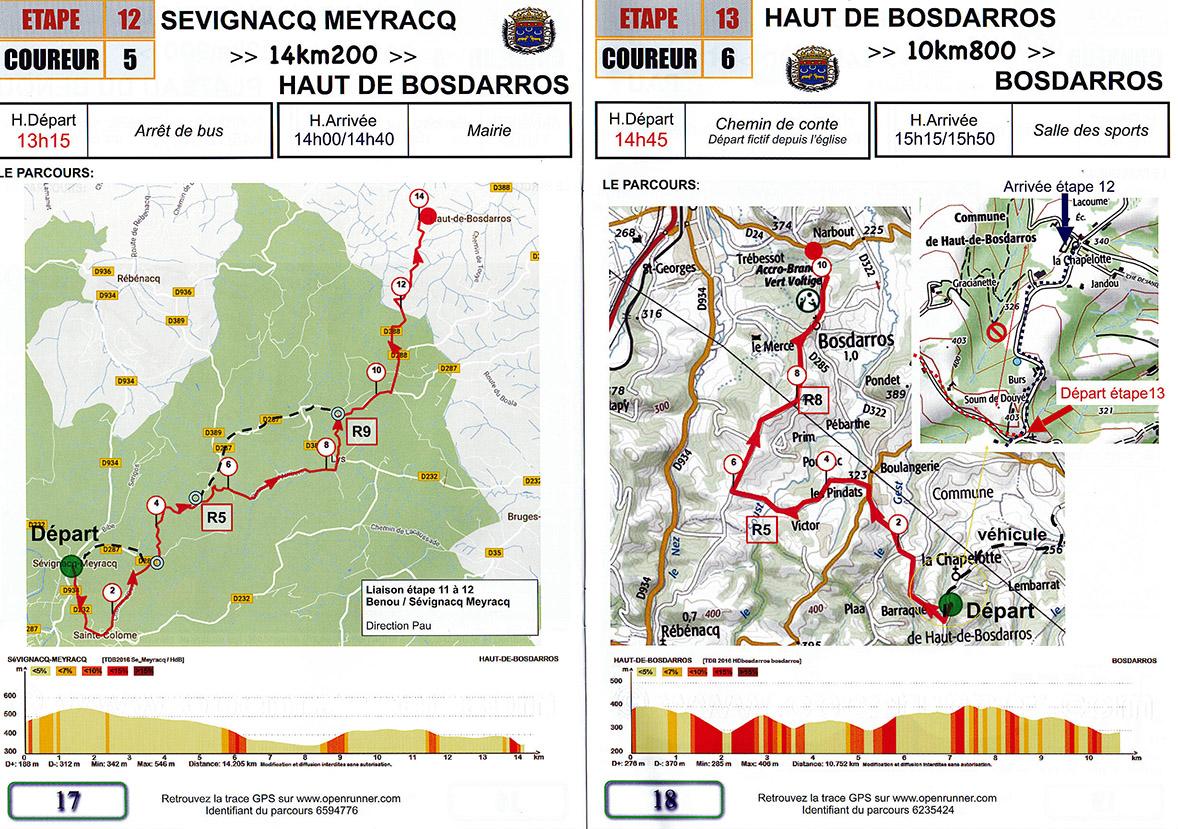 Tour du Béarn